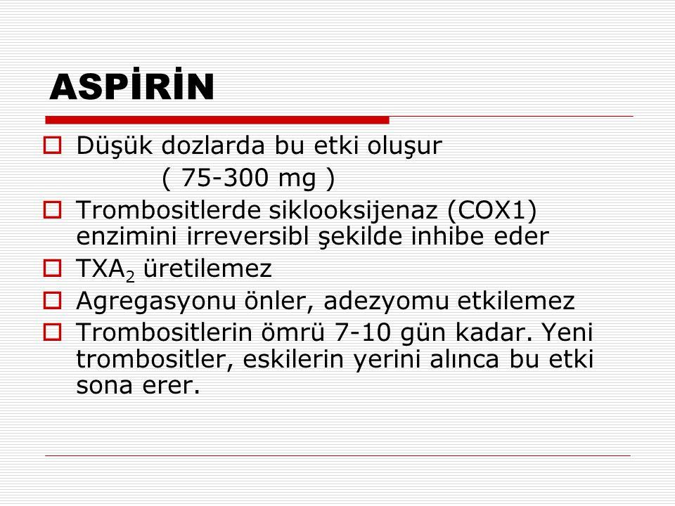 ASPİRİN  Düşük dozlarda bu etki oluşur ( 75-300 mg )  Trombositlerde siklooksijenaz (COX1) enzimini irreversibl şekilde inhibe eder  TXA 2 üretilem