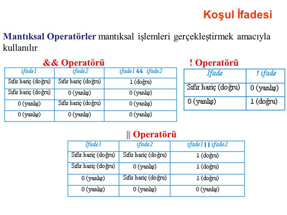 Koşul İfadesi && Operatörü || Operatörü ! Operatörü Mantıksal Operatörler mantıksal işlemleri gerçekleştirmek amacıyla kullanılır.