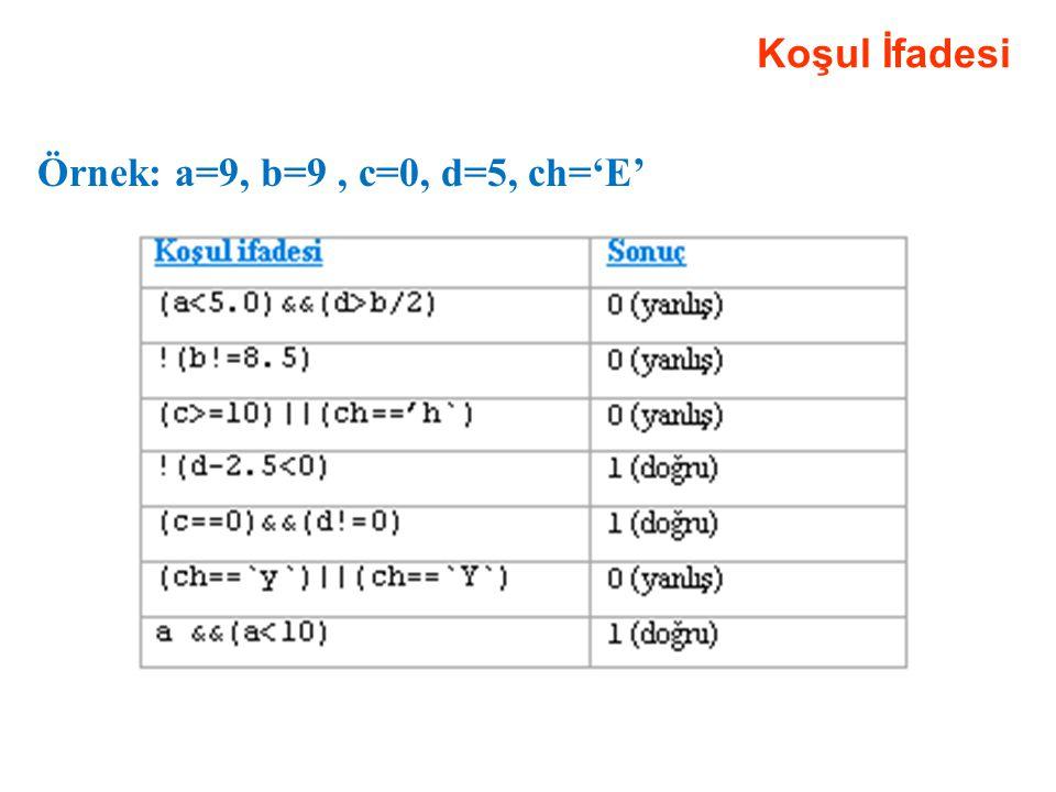 Koşul İfadesi Örnek: a=9, b=9, c=0, d=5, ch='E'