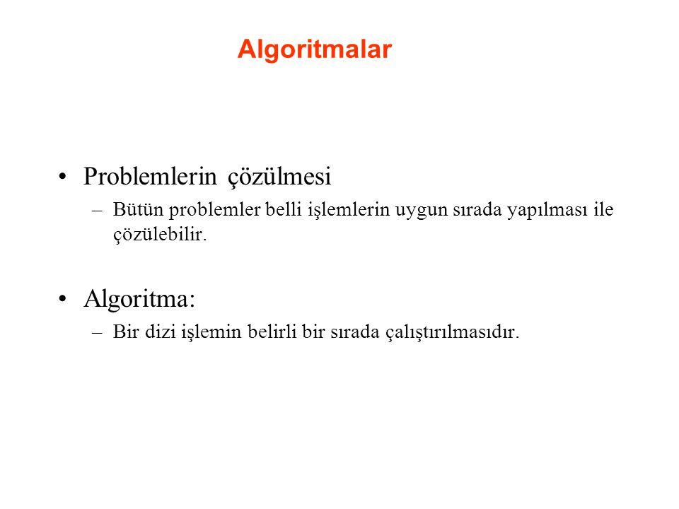 Algoritmalar Problemlerin çözülmesi –Bütün problemler belli işlemlerin uygun sırada yapılması ile çözülebilir. Algoritma: –Bir dizi işlemin belirli bi