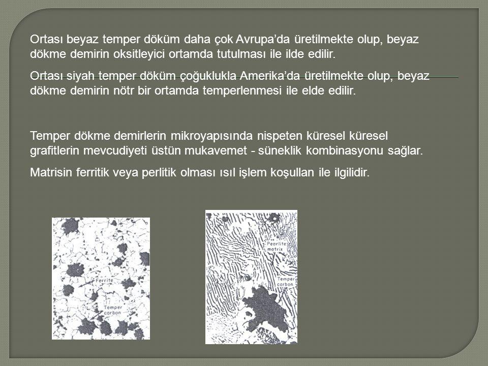 Temper dökme demirlerin mikroyapısında nispeten küresel küresel grafitlerin mevcudiyeti üstün mukavemet - süneklik kombinasyonu sağlar. Matrisin ferri