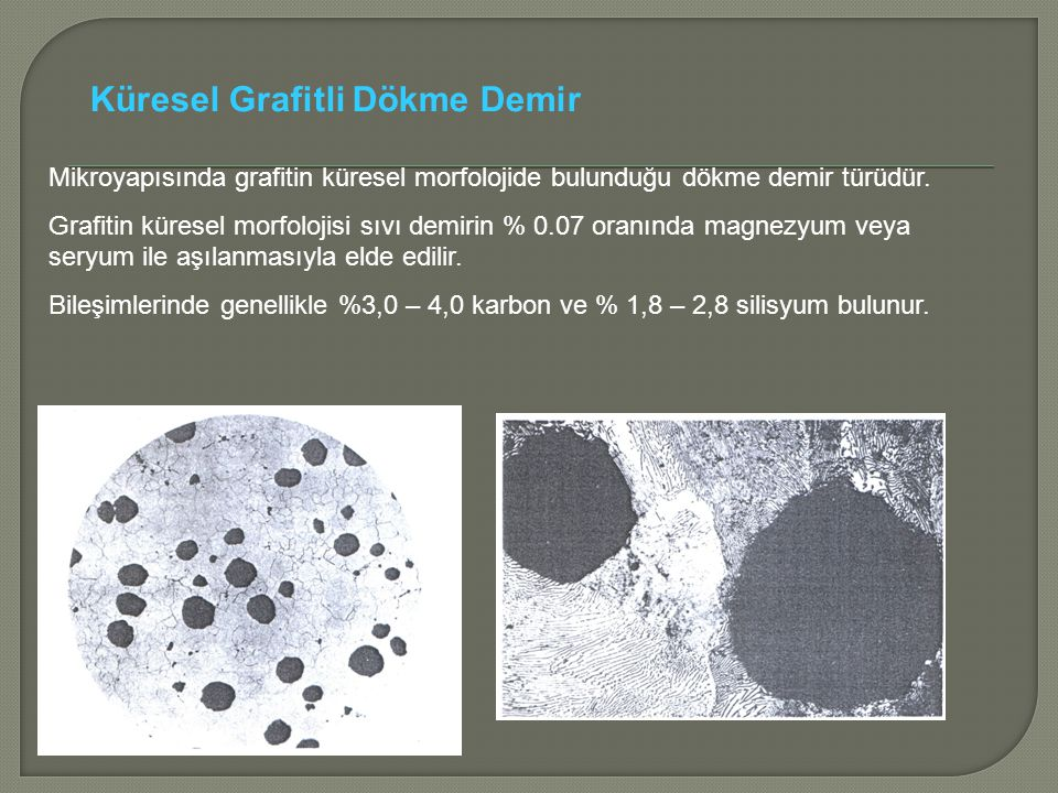 Küresel Grafitli Dökme Demir Mikroyapısında grafitin küresel morfolojide bulunduğu dökme demir türüdür.