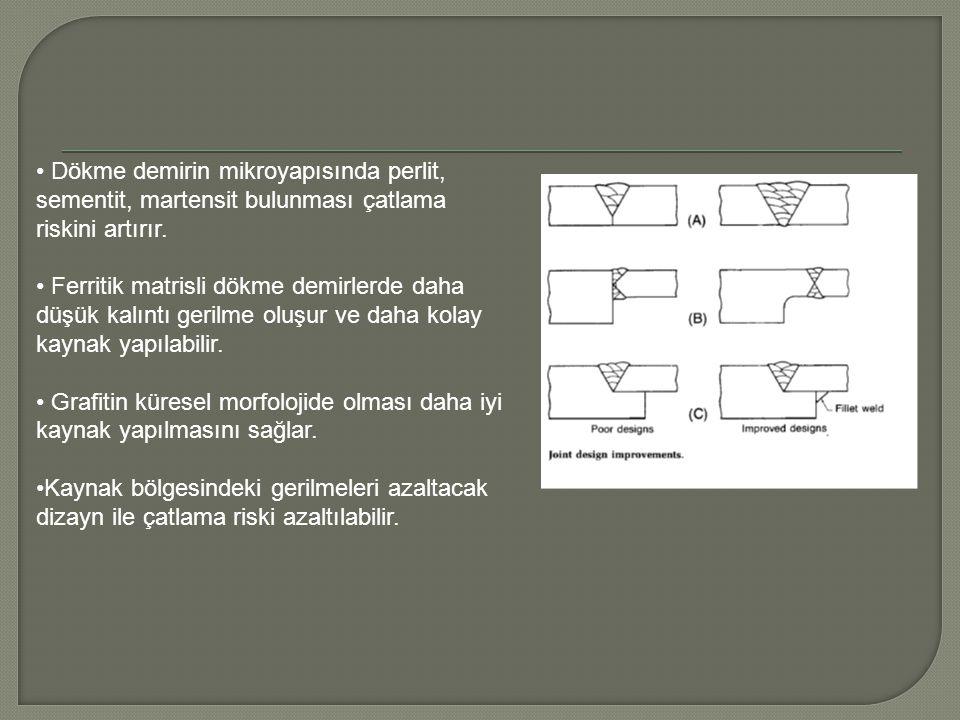 Dökme demirin mikroyapısında perlit, sementit, martensit bulunması çatlama riskini artırır.