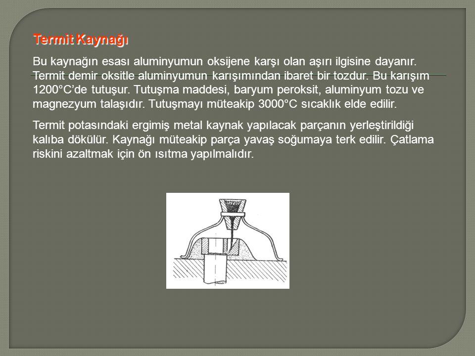 Termit Kaynağı Bu kaynağın esası aluminyumun oksijene karşı olan aşırı ilgisine dayanır. Termit demir oksitle aluminyumun karışımından ibaret bir tozd