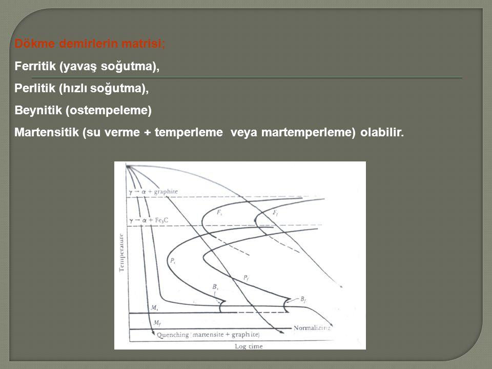 Dökme demirlerin matrisi; Ferritik (yavaş soğutma), Perlitik (hızlı soğutma), Beynitik (ostempeleme) Martensitik (su verme + temperleme veya martemper