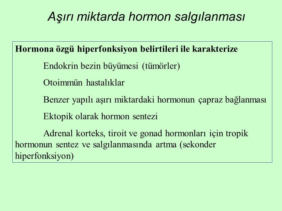 Aşırı miktarda hormon salgılanması Hormona özgü hiperfonksiyon belirtileri ile karakterize Endokrin bezin büyümesi (tümörler) Otoimmün hastalıklar Ben