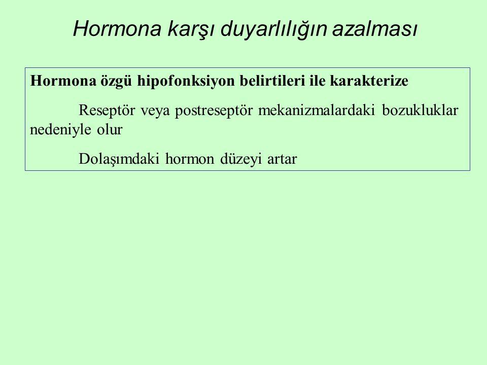 Hormona karşı duyarlılığın azalması Hormona özgü hipofonksiyon belirtileri ile karakterize Reseptör veya postreseptör mekanizmalardaki bozukluklar ned