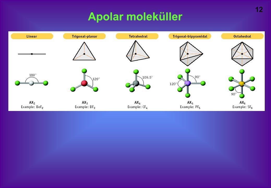 12 Apolar moleküller