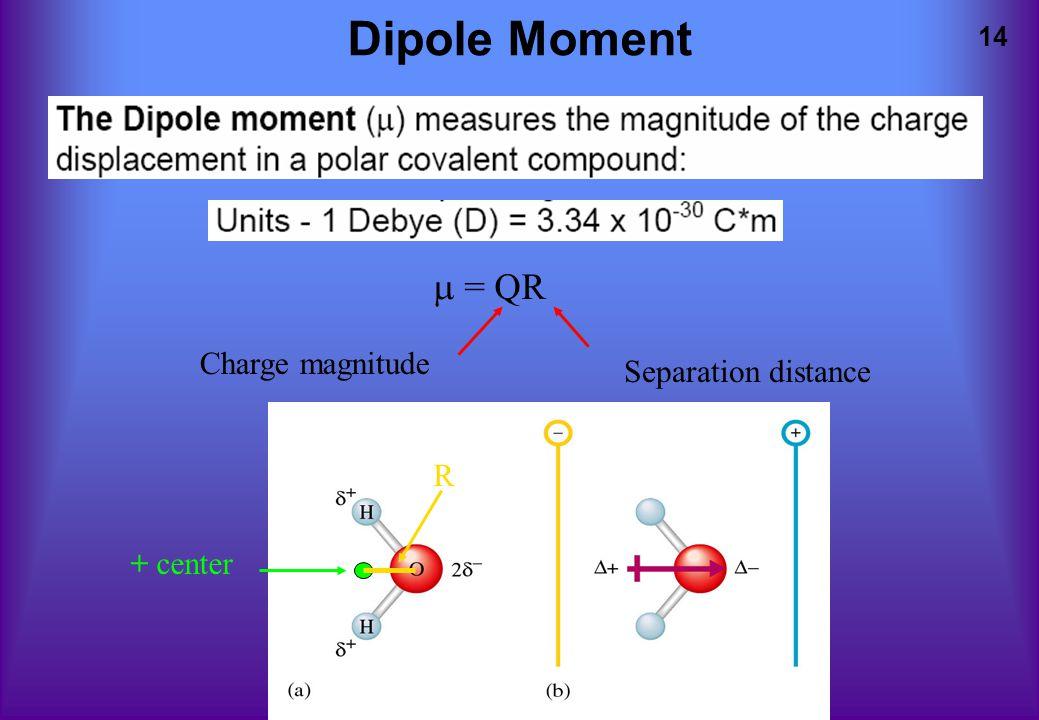 14 Dipole Moment  = QR Charge magnitude Separation distance + center R