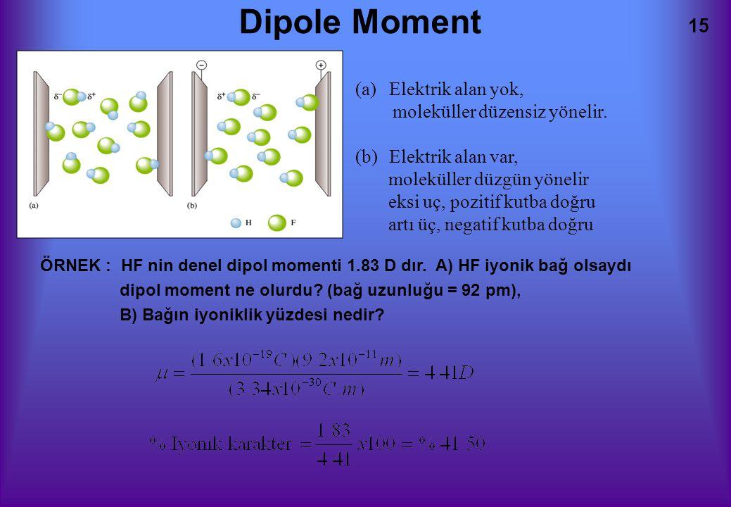 15 Dipole Moment ÖRNEK : HF nin denel dipol momenti 1.83 D dır.
