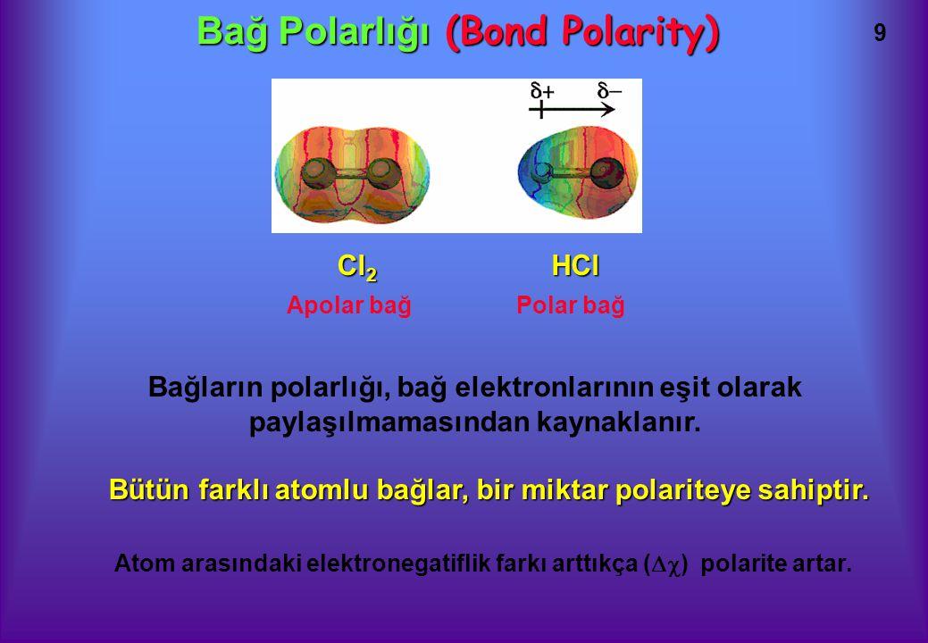 9 Bağ Polarlığı (Bond Polarity) Bağların polarlığı, bağ elektronlarının eşit olarak paylaşılmamasından kaynaklanır.