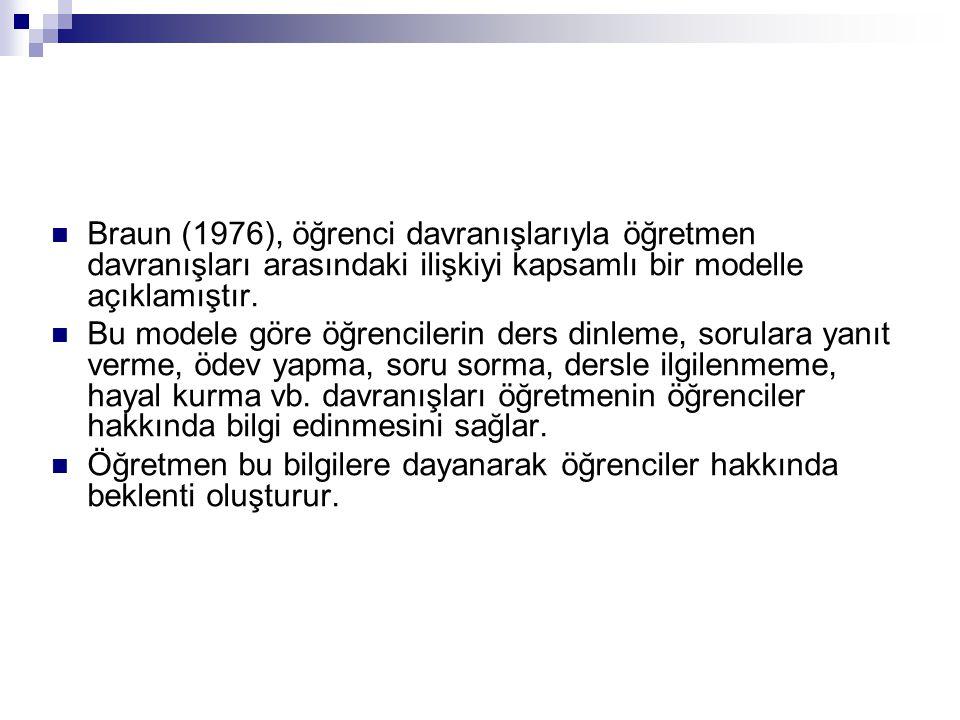 Braun (1976), öğrenci davranışlarıyla öğretmen davranışları arasındaki ilişkiyi kapsamlı bir modelle açıklamıştır. Bu modele göre öğrencilerin ders di