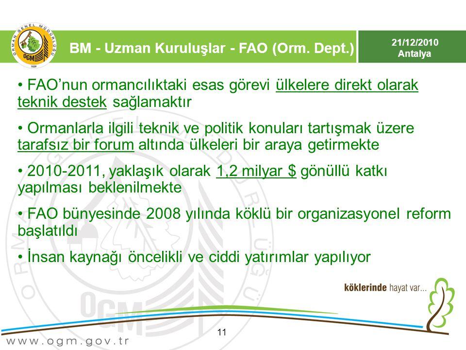 21/12/2010 Antalya 11 FAO'nun ormancılıktaki esas görevi ülkelere direkt olarak teknik destek sağlamaktır Ormanlarla ilgili teknik ve politik konuları