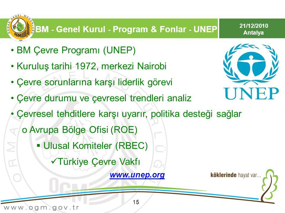 21/12/2010 Antalya 15 BM Çevre Programı (UNEP) Kuruluş tarihi 1972, merkezi Nairobi Çevre sorunlarına karşı liderlik görevi Çevre durumu ve çevresel t