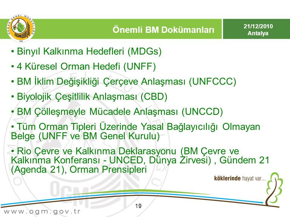 21/12/2010 Antalya 19 Önemli BM Dokümanları Binyıl Kalkınma Hedefleri (MDGs) 4 Küresel Orman Hedefi (UNFF) BM İklim Değişikliği Çerçeve Anlaşması (UNF