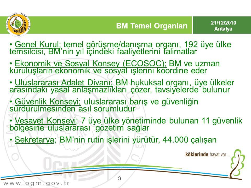 21/12/2010 Antalya BM Temel Organları 3 Genel Kurul; temel görüşme/danışma organı, 192 üye ülke temsilcisi, BM'nin yıl içindeki faaliyetlerini talimat