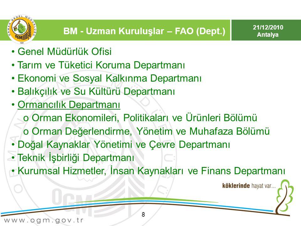 21/12/2010 Antalya 8 Genel Müdürlük Ofisi Tarım ve Tüketici Koruma Departmanı Ekonomi ve Sosyal Kalkınma Departmanı Balıkçılık ve Su Kültürü Departman