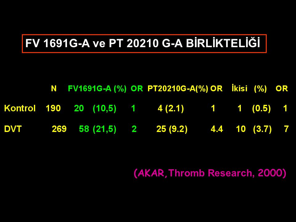 FV 1691G-A ve PT G-A BİRLİKTELİĞİ (AKAR, Thromb Research, 2000)