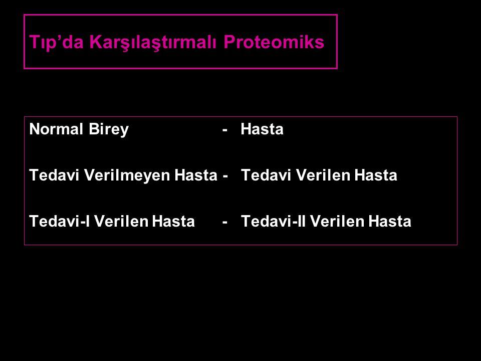 Normal Birey - Hasta Tedavi Verilmeyen Hasta - Tedavi Verilen Hasta Tedavi-I Verilen Hasta - Tedavi-II Verilen Hasta Tıp'da Karşılaştırmalı Proteomiks