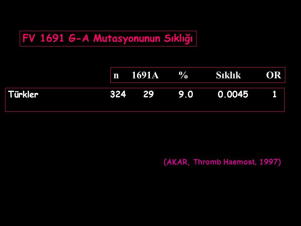 FV 1691 G-A Mutasyonunun Sıklığı n 1691A % Sıklık OR 1 Türkler 324 29 9.0 0.0045 1 (AKAR, Thromb Haemost, 1997)