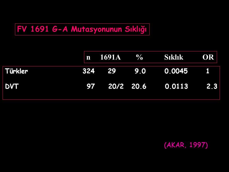 FV 1691 G-A Mutasyonunun Sıklığı n 1691A % Sıklık OR 1 Türkler 324 29 9.0 0.0045 1 DVT 97 20/2 20.6 0.0113 2.3 (AKAR, 1997)