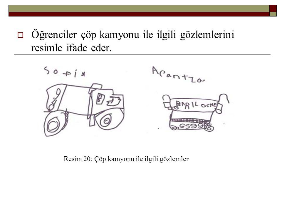  Öğrenciler çöp kamyonu ile ilgili gözlemlerini resimle ifade eder. Resim 20: Çöp kamyonu ile ilgili gözlemler