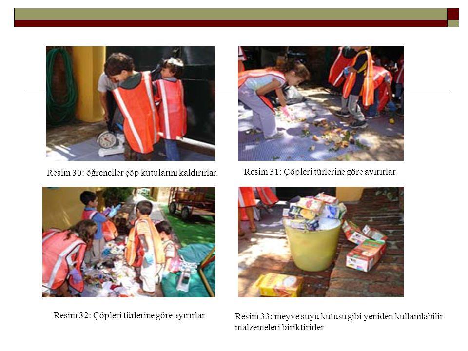 Resim 30: öğrenciler çöp kutularını kaldırırlar. Resim 31: Çöpleri türlerine göre ayırırlar Resim 32: Çöpleri türlerine göre ayırırlar Resim 33: meyve
