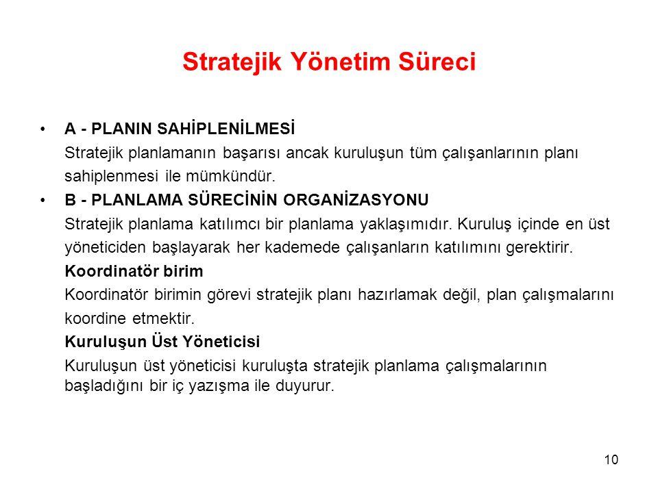 Stratejik Yönetim Süreci A - PLANIN SAHİPLENİLMESİ Stratejik planlamanın başarısı ancak kuruluşun tüm çalışanlarının planı sahiplenmesi ile mümkündür.