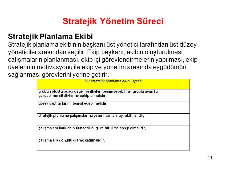 Stratejik Yönetim Süreci 11 Stratejik Planlama Ekibi Stratejik planlama ekibinin başkanı üst yönetici tarafından üst düzey yöneticiler arasından seçil