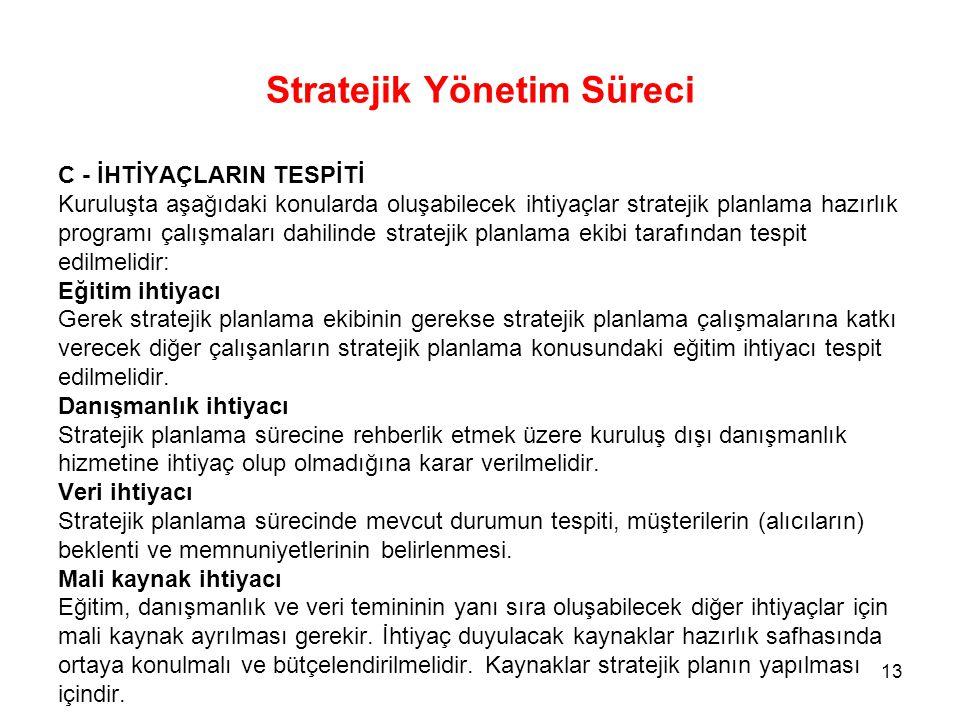 Stratejik Yönetim Süreci 13 C - İHTİYAÇLARIN TESPİTİ Kuruluşta aşağıdaki konularda oluşabilecek ihtiyaçlar stratejik planlama hazırlık programı çalışm