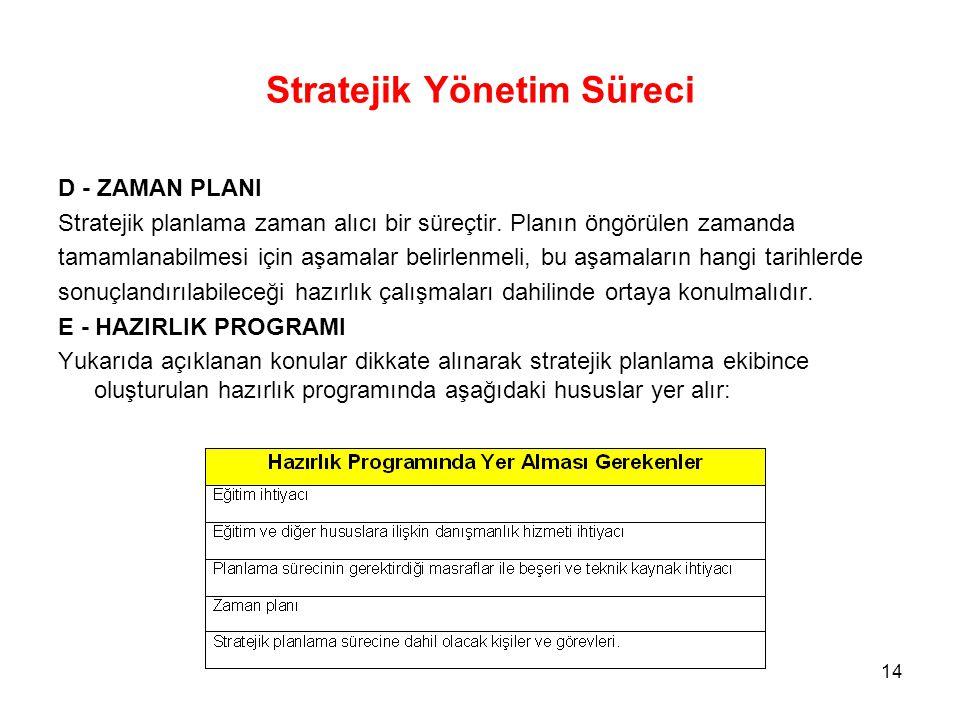 Stratejik Yönetim Süreci D - ZAMAN PLANI Stratejik planlama zaman alıcı bir süreçtir. Planın öngörülen zamanda tamamlanabilmesi için aşamalar belirlen