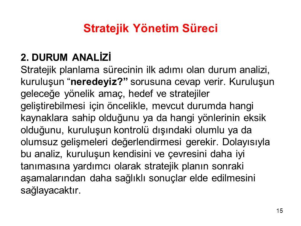 """Stratejik Yönetim Süreci 15 2. DURUM ANALİZİ Stratejik planlama sürecinin ilk adımı olan durum analizi, kuruluşun """"neredeyiz?"""" sorusuna cevap verir. K"""