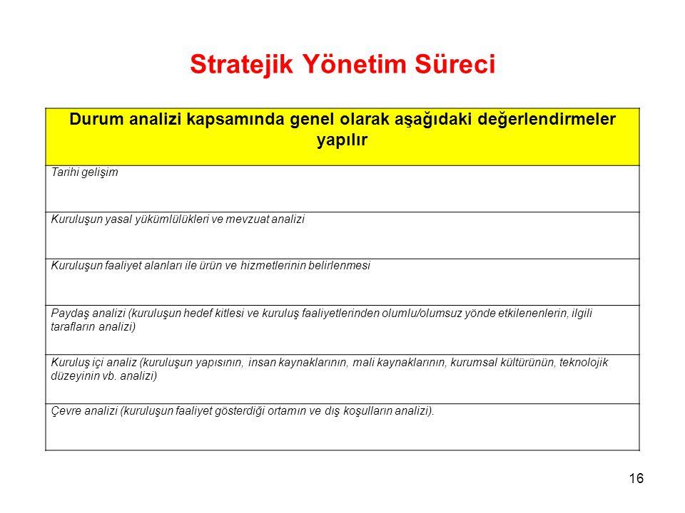 Stratejik Yönetim Süreci 16 Durum analizi kapsamında genel olarak aşağıdaki değerlendirmeler yapılır Tarihi gelişim Kuruluşun yasal yükümlülükleri ve