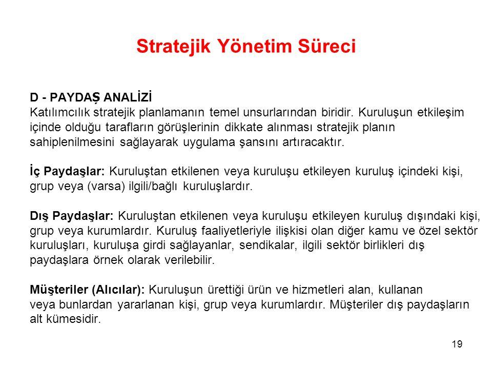 Stratejik Yönetim Süreci 19 D - PAYDA Ș ANALİZİ Katılımcılık stratejik planlamanın temel unsurlarından biridir. Kuruluşun etkileşim içinde olduğu tara