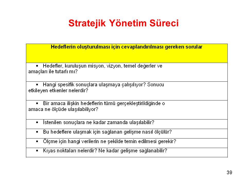 Stratejik Yönetim Süreci 39