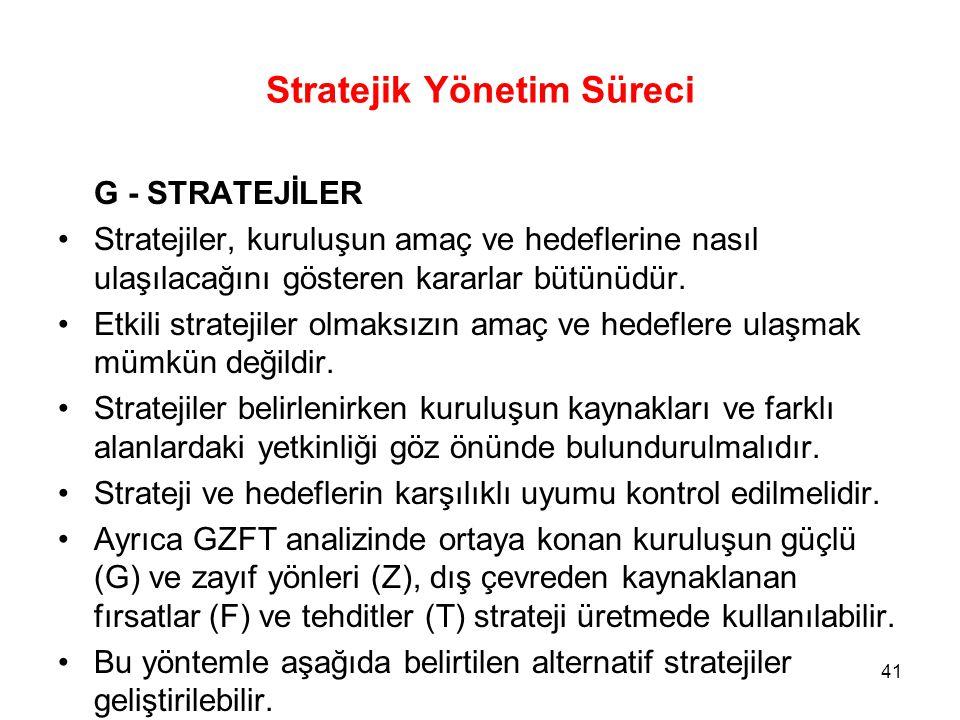 Stratejik Yönetim Süreci G - STRATEJİLER Stratejiler, kuruluşun amaç ve hedeflerine nasıl ulaşılacağını gösteren kararlar bütünüdür. Etkili stratejile
