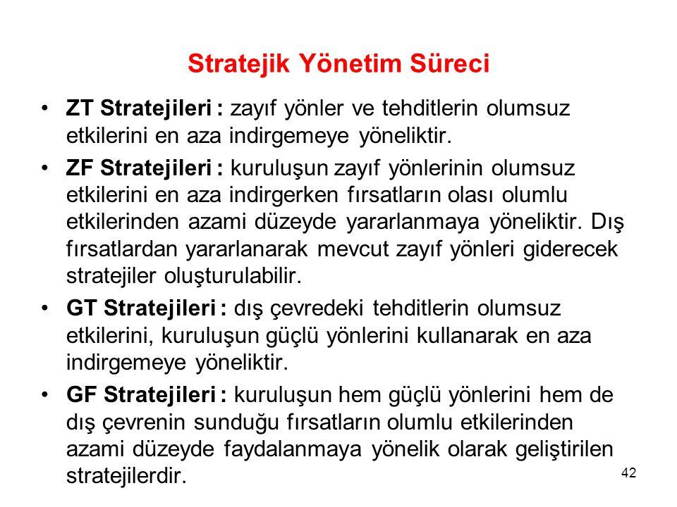 Stratejik Yönetim Süreci ZT Stratejileri : zayıf yönler ve tehditlerin olumsuz etkilerini en aza indirgemeye yöneliktir. ZF Stratejileri : kuruluşun z