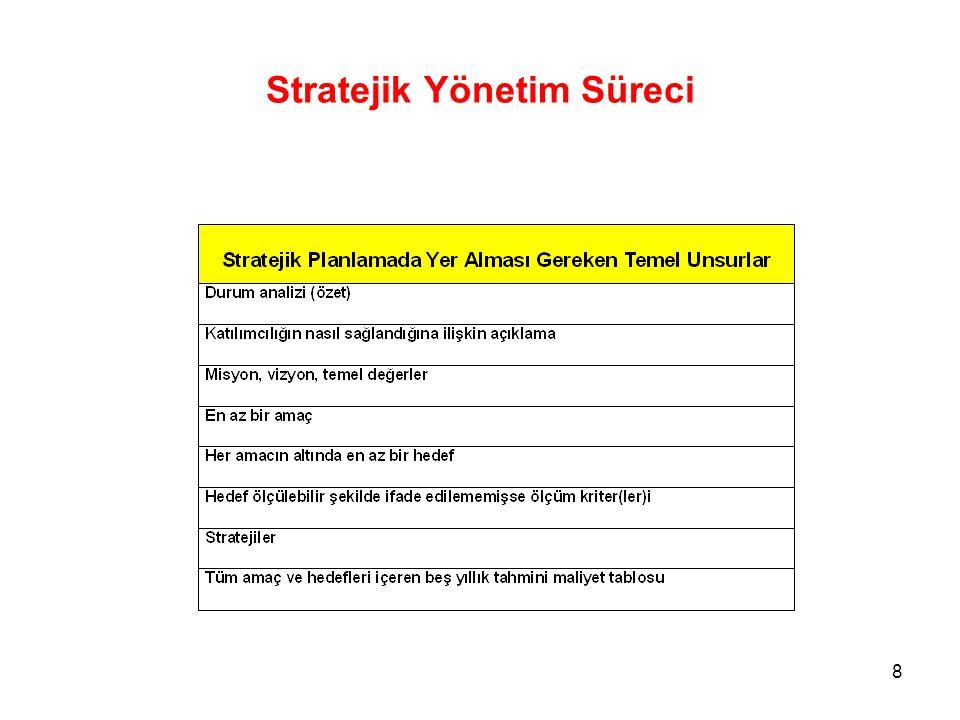Stratejik Yönetim Süreci 8
