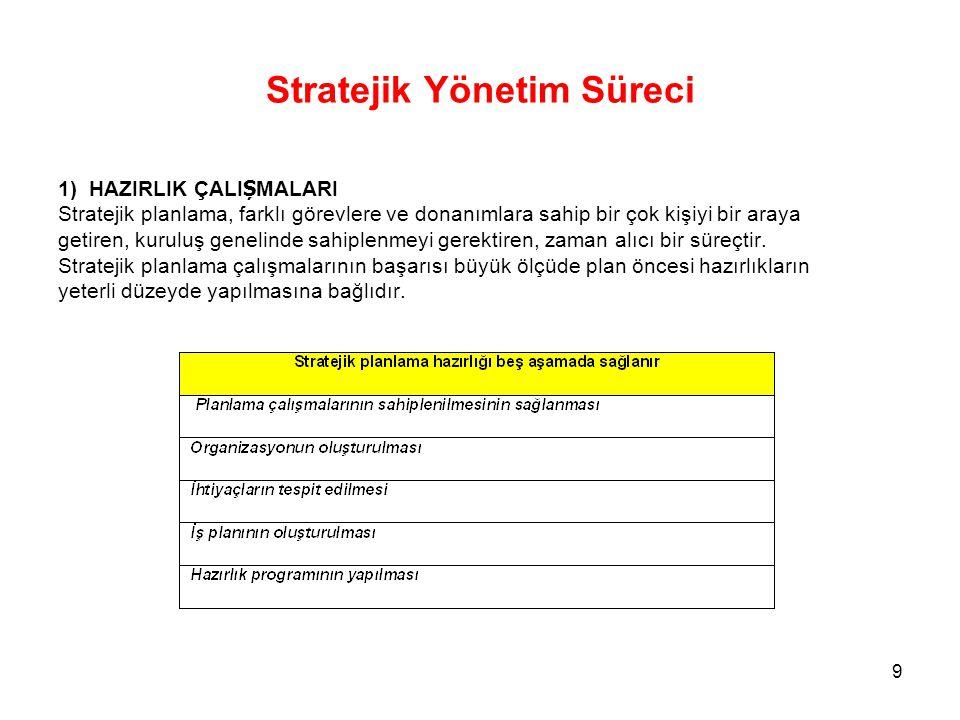 9 1) HAZIRLIK ÇALI Ș MALARI Stratejik planlama, farklı görevlere ve donanımlara sahip bir çok kişiyi bir araya getiren, kuruluş genelinde sahiplenmeyi