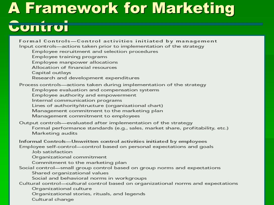 A Framework for Marketing Control