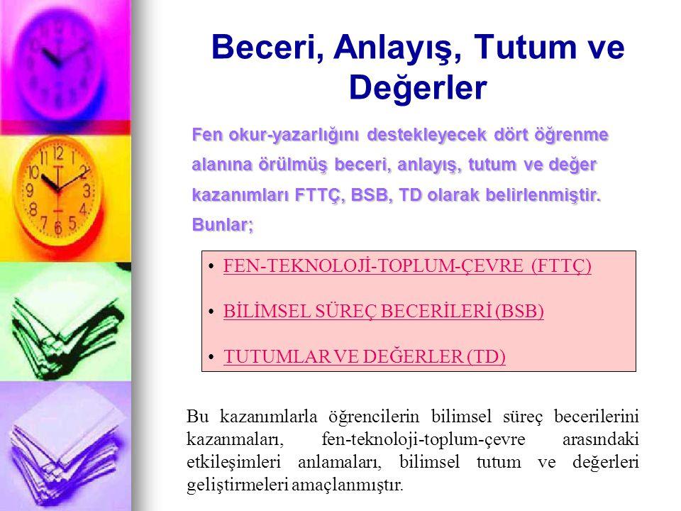 Beceri, Anlayış, Tutum ve Değerler Fen okur-yazarlığını destekleyecek dört öğrenme alanına örülmüş beceri, anlayış, tutum ve değer kazanımları FTTÇ, BSB, TD olarak belirlenmiştir.
