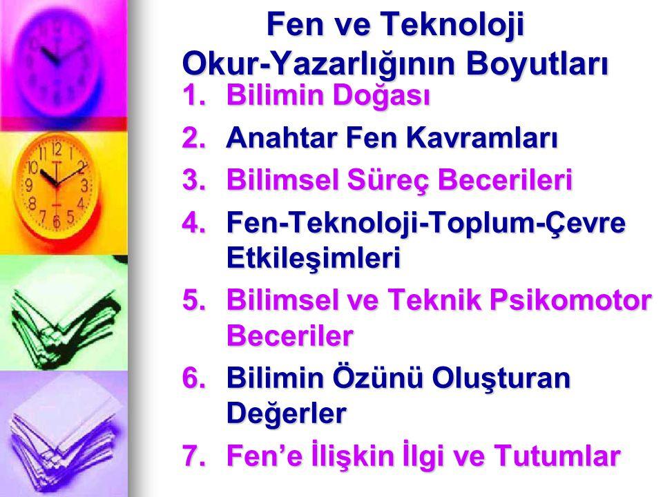 Fen ve Teknoloji Okur-Yazarlığının Boyutları 1.Bilimin Doğası 2.Anahtar Fen Kavramları 3.Bilimsel Süreç Becerileri 4.Fen-Teknoloji-Toplum-Çevre Etkileşimleri 5.Bilimsel ve Teknik Psikomotor Beceriler 6.Bilimin Özünü Oluşturan Değerler 7.Fen'e İlişkin İlgi ve Tutumlar