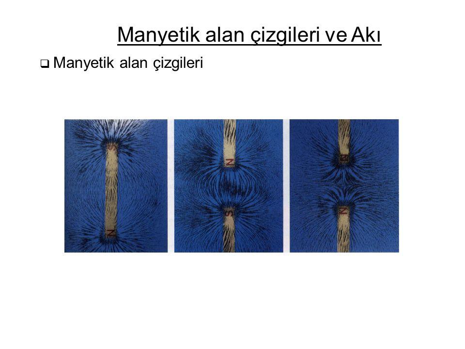 Manyetik alan çizgileri ve Akı