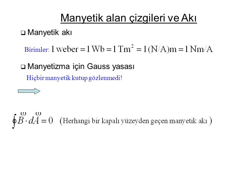  Manyetik akı Manyetik alan çizgileri ve Akı Birimler:  Manyetizma için Gauss yasası Hiçbir manyetik kutup gözlenmedi!