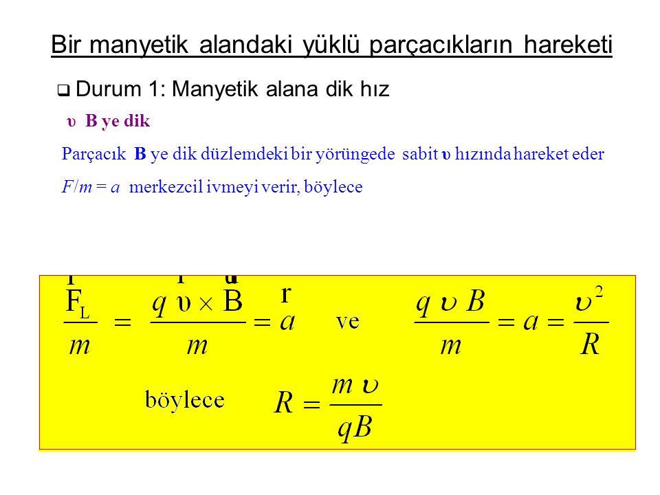  Durum 1: Manyetik alana dik hız Bir manyetik alandaki yüklü parçacıkların hareketi υ B ye dik Parçacık B ye dik düzlemdeki bir yörüngede sabit υ hızında hareket eder F/m = a merkezcil ivmeyi verir, böylece