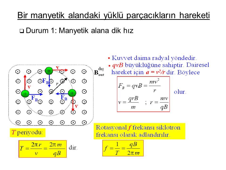  Durum 1: Manyetik alana dik hız Bir manyetik alandaki yüklü parçacıkların hareketi