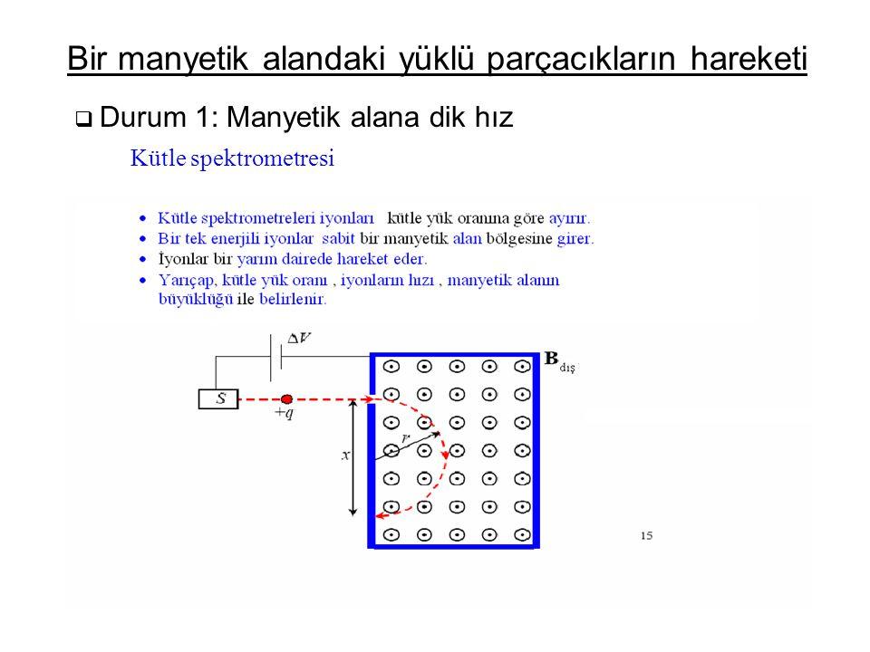  Durum 1: Manyetik alana dik hız Bir manyetik alandaki yüklü parçacıkların hareketi Kütle spektrometresi