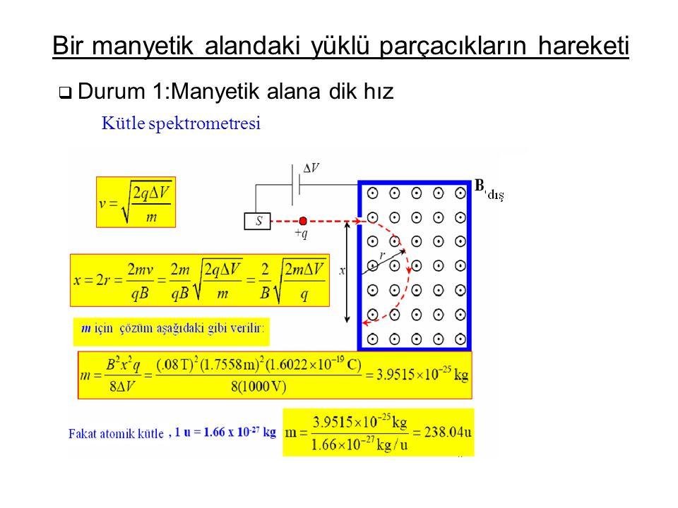  Durum 1:Manyetik alana dik hız Bir manyetik alandaki yüklü parçacıkların hareketi Kütle spektrometresi