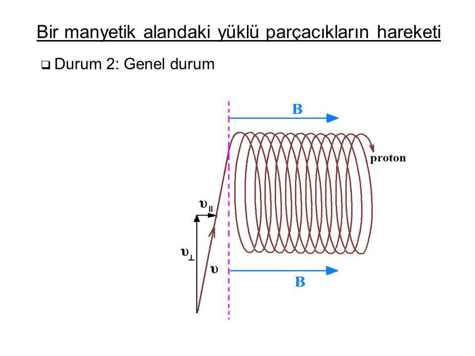  Durum 2: Genel durum Bir manyetik alandaki yüklü parçacıkların hareketi