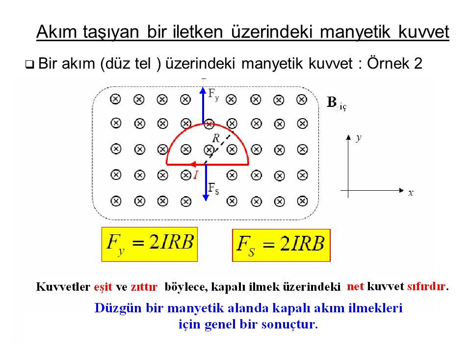  Bir akım (düz tel ) üzerindeki manyetik kuvvet : Örnek 2 Akım taşıyan bir iletken üzerindeki manyetik kuvvet